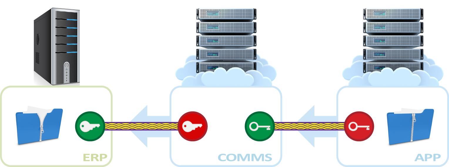 erp_connector-data_to_erp